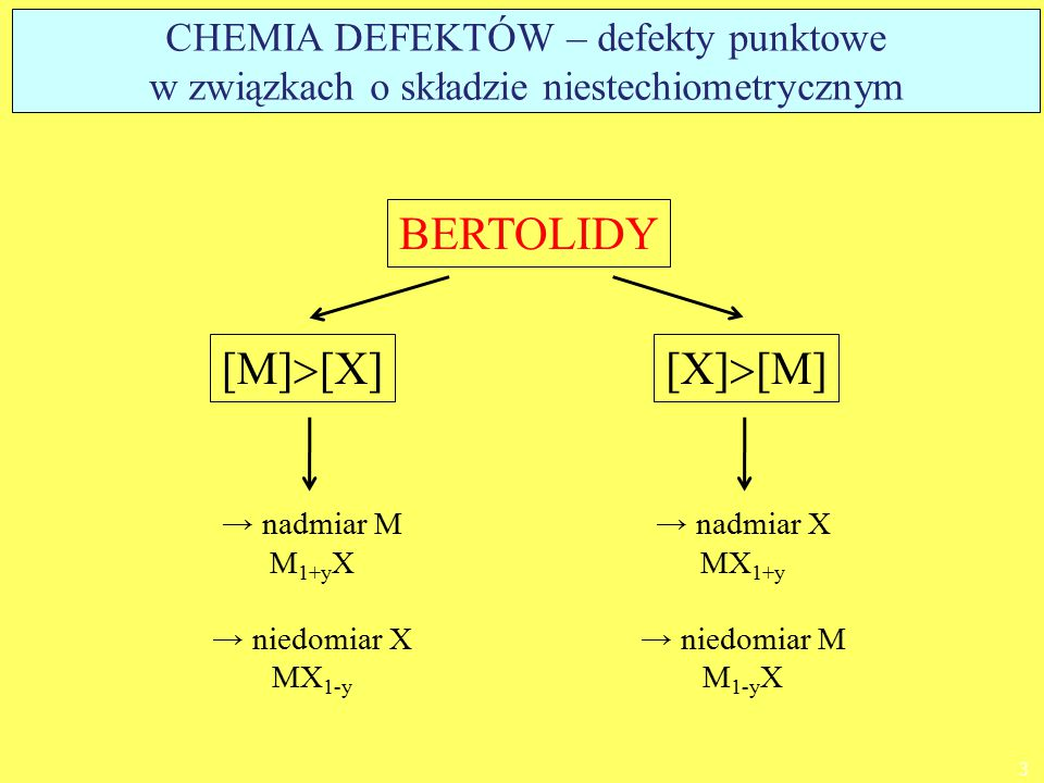 BERTOLIDY [M][X] [X][M]